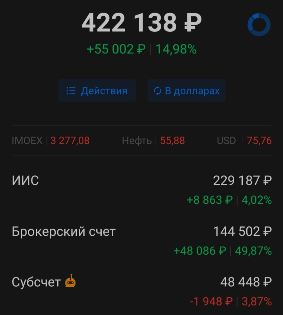 Январь +3241 руб