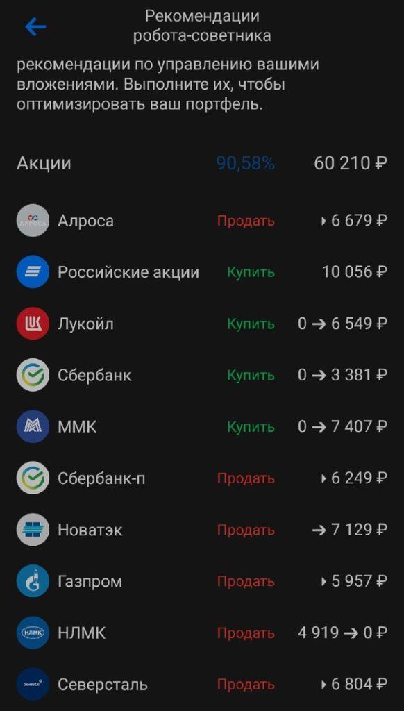 Доходность портфеля за Август + 1405 рублей